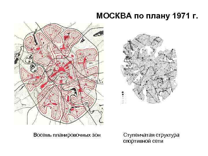 МОСКВА по плану 1971 г. Восемь планировочных зон Ступенчатая структура спортивной сети