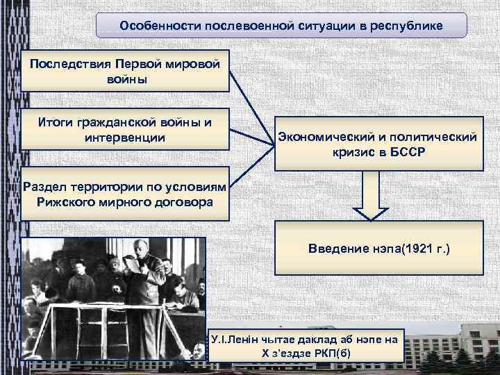 Особенности послевоенной ситуации в республике Последствия Первой мировой войны Итоги гражданской войны и интервенции