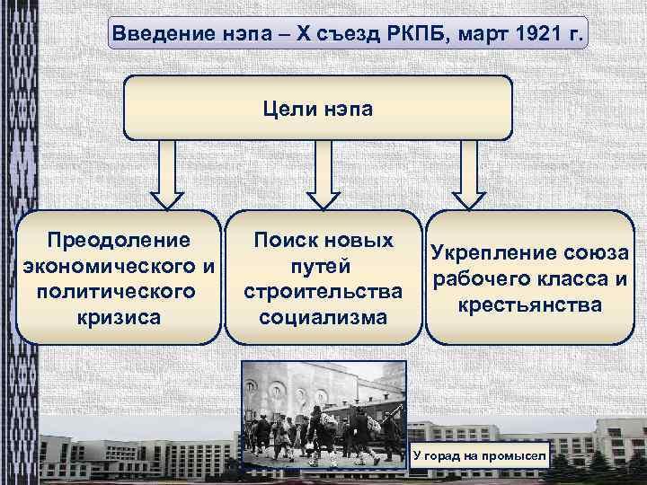 Введение нэпа – Х съезд РКПБ, март 1921 г. Цели нэпа Преодоление экономического и