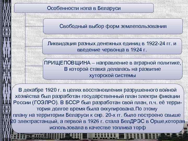 Особенности нэпа в Беларуси Свободный выбор форм землепользования Ликвидация разных денежных единиц в 1922