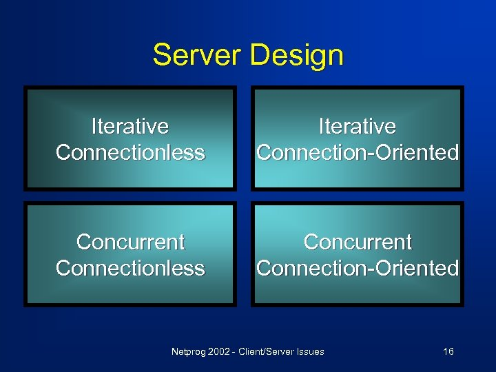 Server Design Iterative Connectionless Iterative Connection-Oriented Concurrent Connectionless Concurrent Connection-Oriented Netprog 2002 - Client/Server