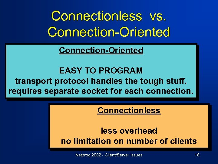 Connectionless vs. Connection-Oriented EASY TO PROGRAM transport protocol handles the tough stuff. requires separate