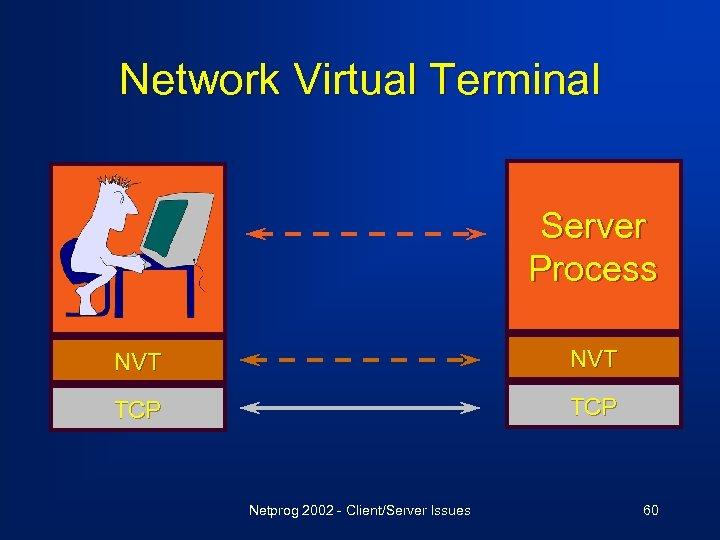 Network Virtual Terminal Server Process NVT TCP Netprog 2002 - Client/Server Issues 60