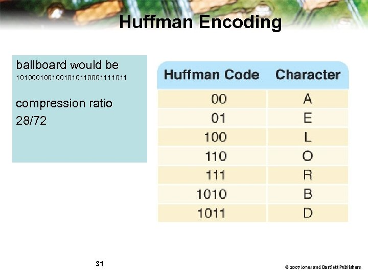 Huffman Encoding ballboard would be 101001001010110001111011 compression ratio 28/72 31