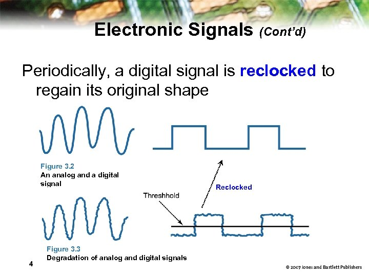 Electronic Signals (Cont'd) Periodically, a digital signal is reclocked to regain its original shape