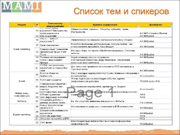 Список тем и спикеров
