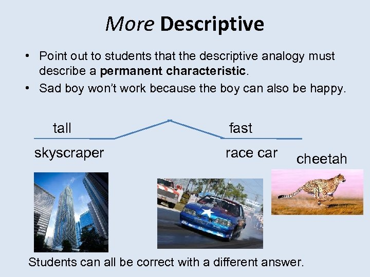 More Descriptive • Point out to students that the descriptive analogy must describe a