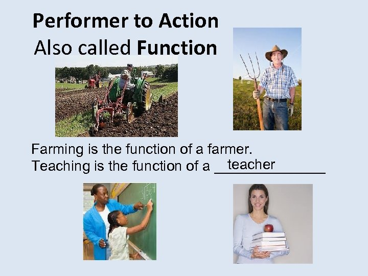 Performer to Action Also called Function Farming is the function of a farmer. teacher