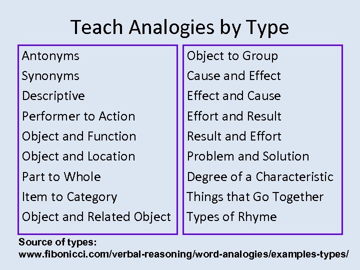 Teach Analogies by Type Antonyms Synonyms Descriptive Performer to Action Object and Function Object