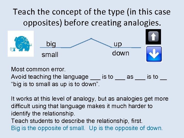 Teach the concept of the type (in this case opposites) before creating analogies. big