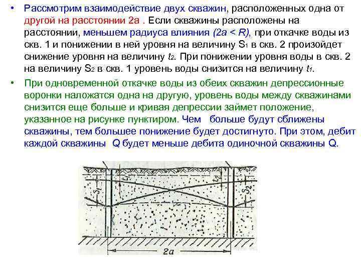 • Рассмотрим взаимодействие двух скважин, расположенных одна от другой на расстоянии 2 а.