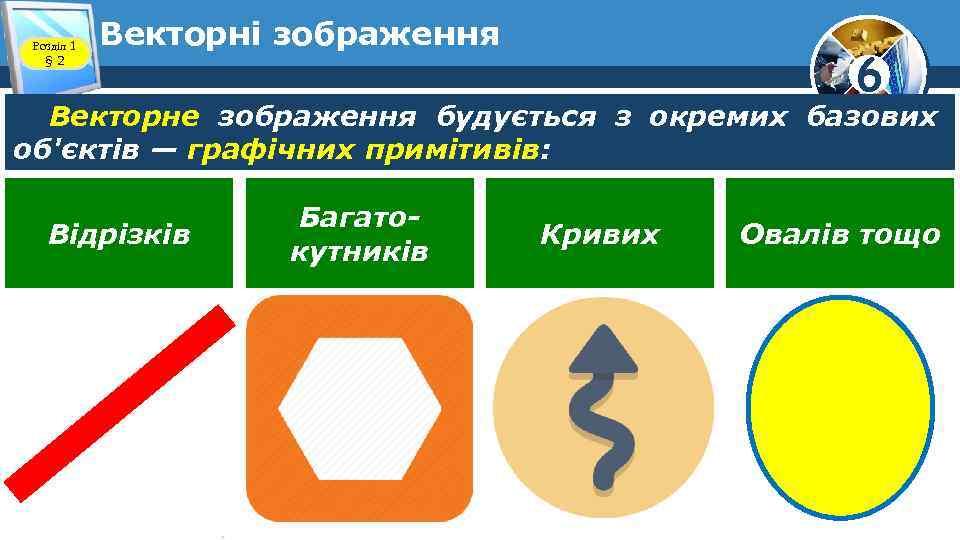 Розділ 1 § 2 Векторні зображення 6 Векторне зображення будується з окремих базових об'єктів
