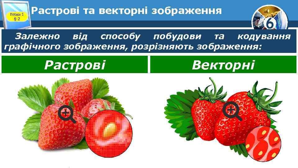 Розділ 1 § 2 Растрові та векторні зображення 6 Залежно від способу побудови та