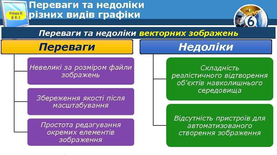Розділ 8 § 8. 1 Переваги та недоліки різних видів графіки Переваги та недоліки