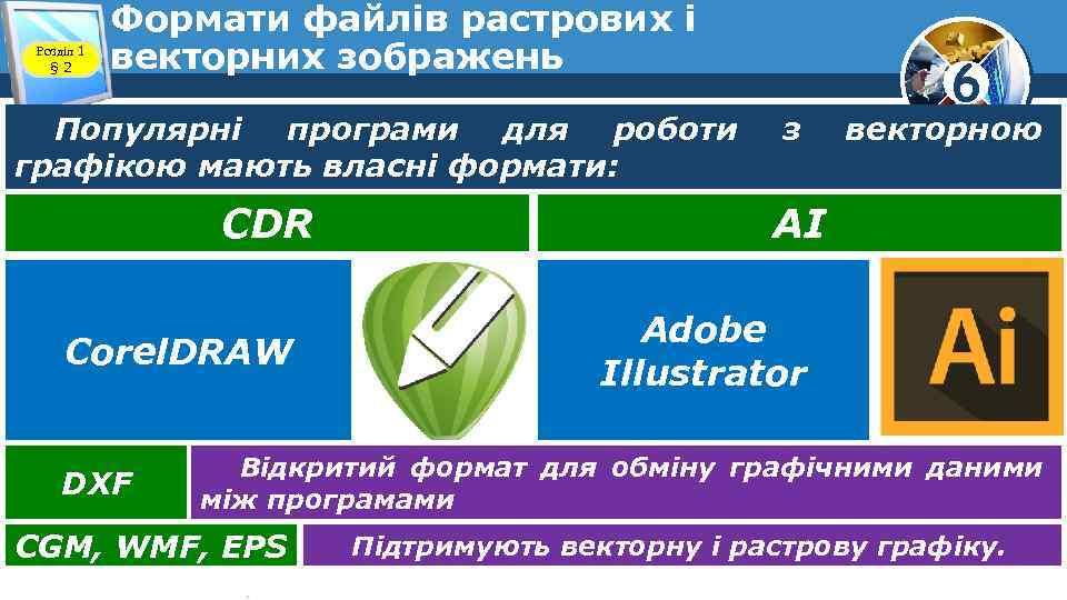 Розділ 1 § 2 Формати файлів растрових і векторних зображень Популярні програми для роботи