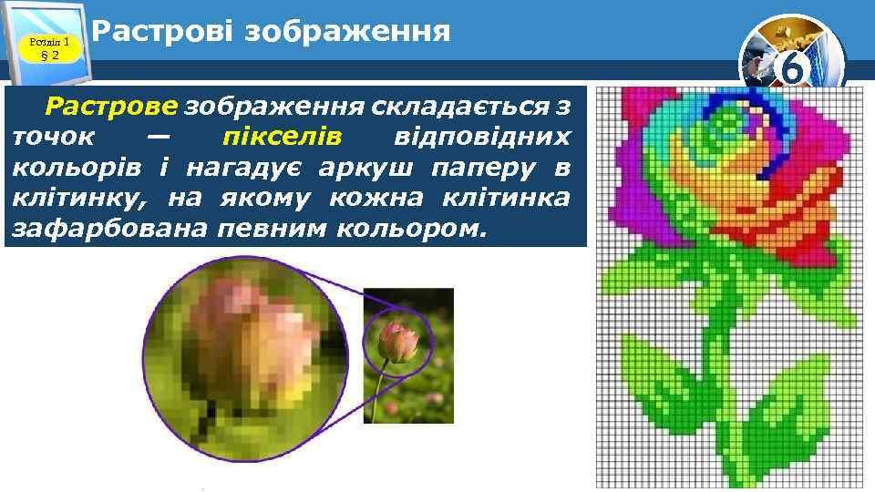 Розділ 1 § 2 Растрові зображення Растрове зображення складається з точок — пікселів відповідних