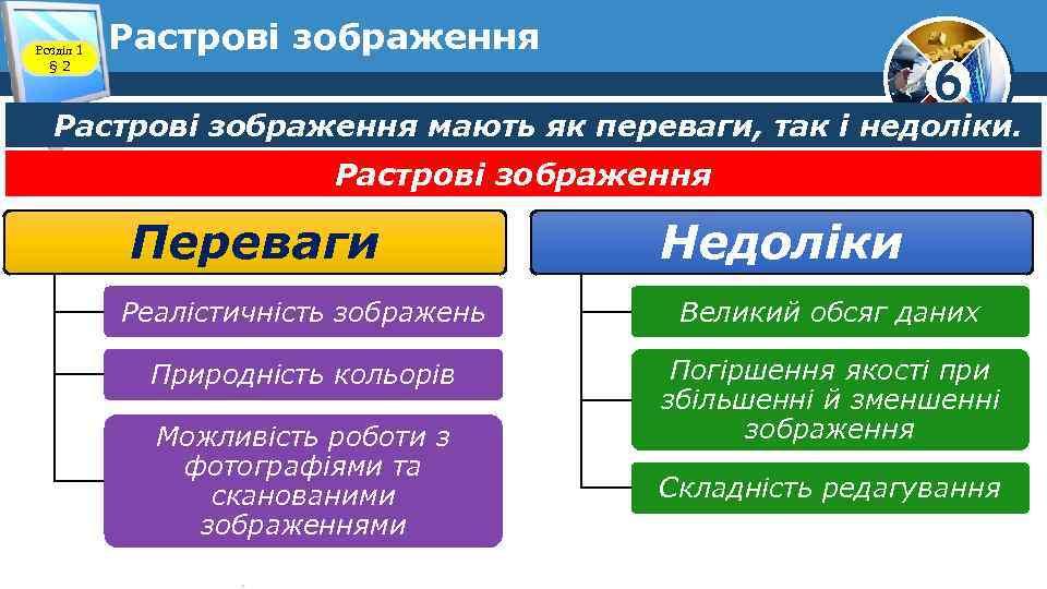 Розділ 1 § 2 Растрові зображення 6 Растрові зображення мають як переваги, так і