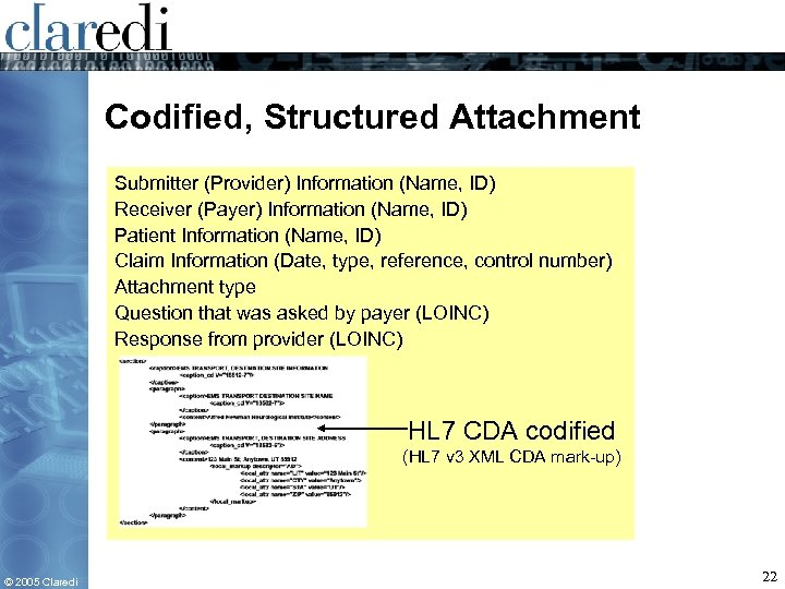 Codified, Structured Attachment Submitter (Provider) Information (Name, ID) Receiver (Payer) Information (Name, ID) Patient