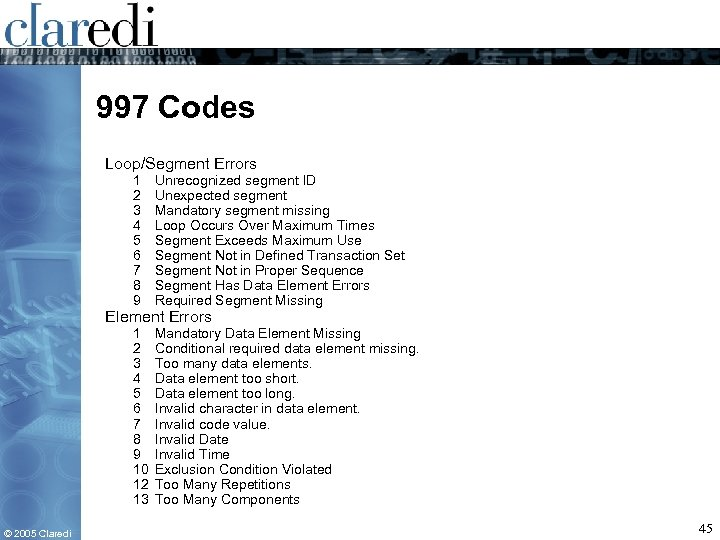997 Codes Loop/Segment Errors 1 2 3 4 5 6 7 8 9 Unrecognized