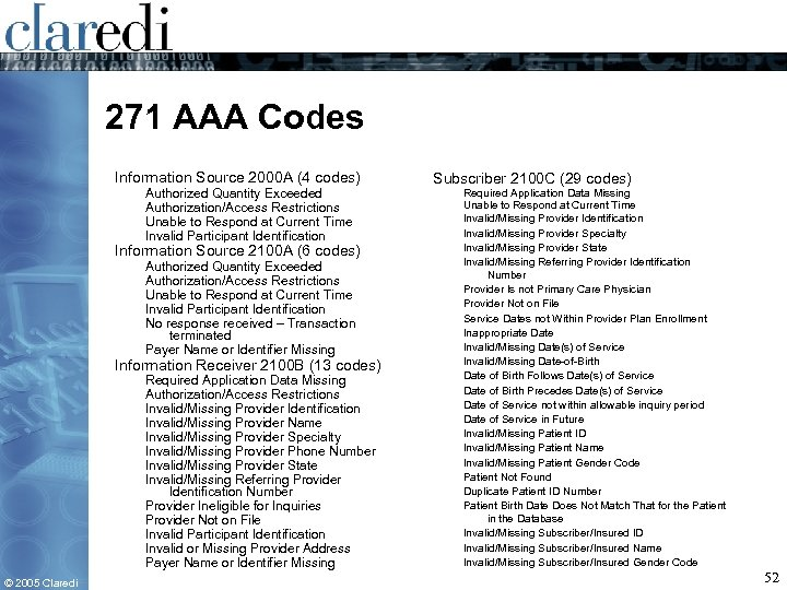 271 AAA Codes Information Source 2000 A (4 codes) Authorized Quantity Exceeded Authorization/Access Restrictions