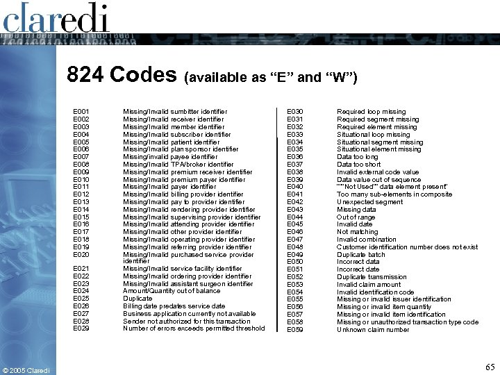"824 Codes (available as ""E"" and ""W"") E 001 E 002 E 003 E"