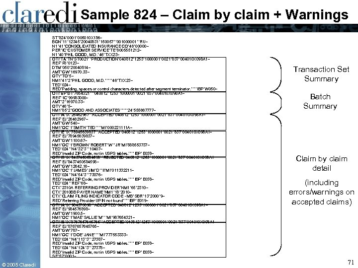 Sample 824 – Claim by claim + Warnings ST*824*0001*005010 X 186~ BGN*11*12345*20040831*150057**001000001**RU~ N 1*41*CONSOLIDATED