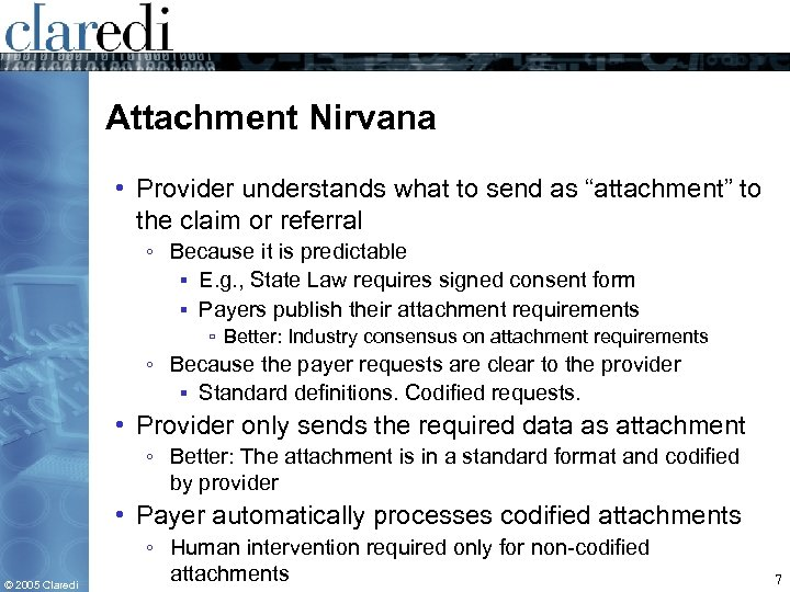 "Attachment Nirvana • Provider understands what to send as ""attachment"" to the claim or"