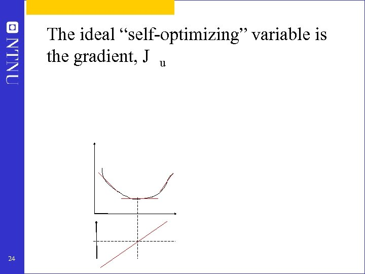 """The ideal """"self-optimizing"""" variable is the gradient, J u 24"""