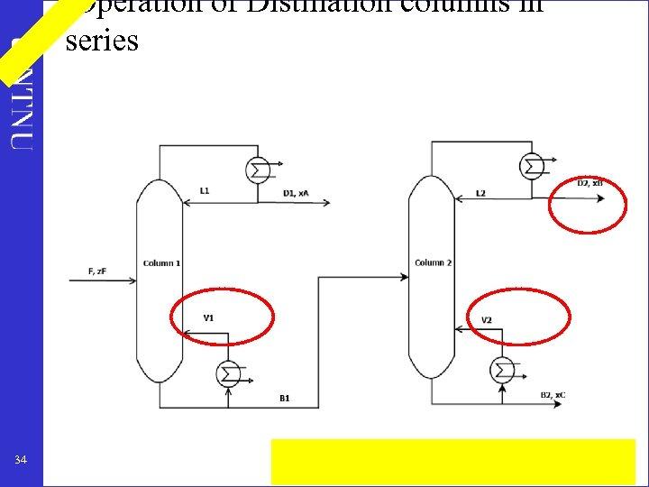 Operation of Distillation columns in series 34