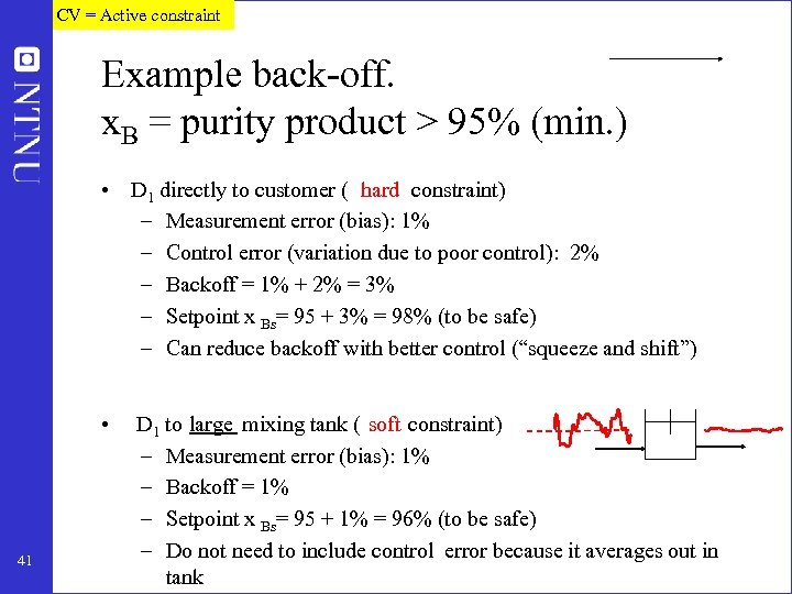 CV = Active constraint Example back-off. x. B = purity product > 95% (min.