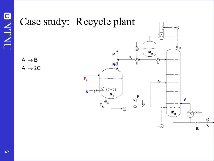 Case study: Recycle plant 42