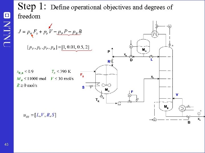 Step 1: Define operational objectives and degrees of freedom 43