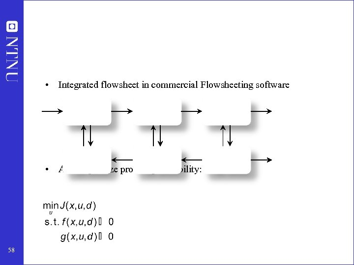 • Integrated flowsheet in commercial Flowsheeting software • Aim: Optimize process profitability: 58