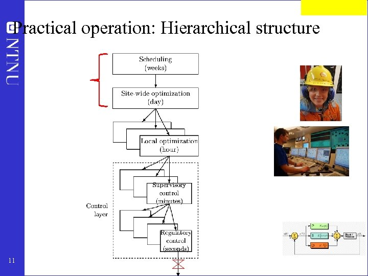 Practical operation: Hierarchical structure 11