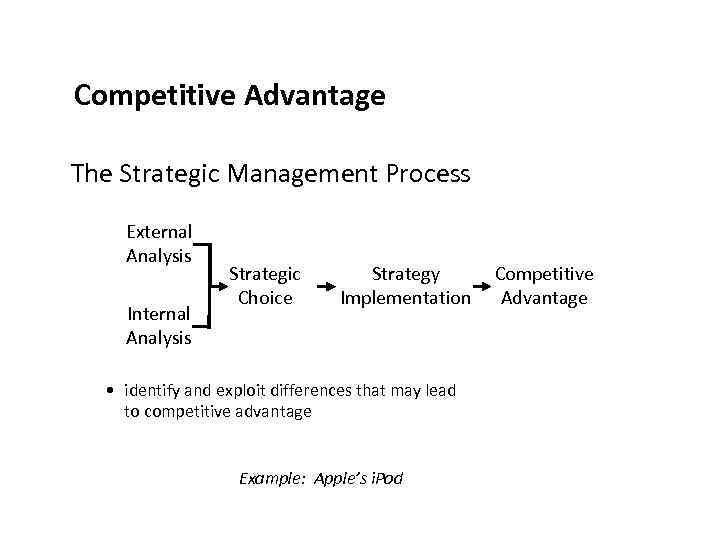 an analysis of the strategic profile and case analysis purpose Strategic factor analysis summary (sfas) the strategic factors summary shows that the most important factors overall received a score of 39 which is above average.