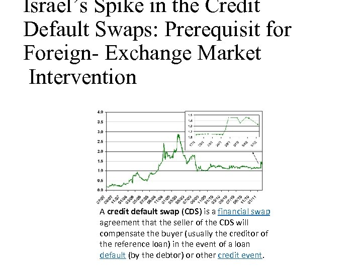 Israel's Spike in the Credit Default Swaps: Prerequisit for Foreign- Exchange Market Intervention A