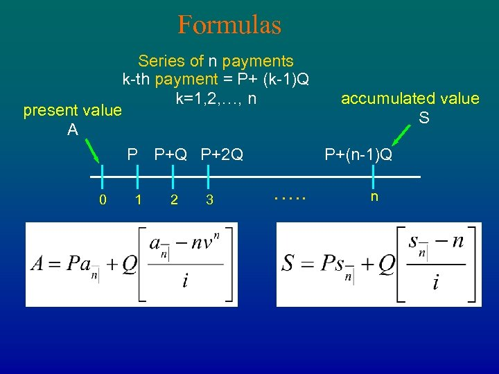 Formulas Series of n payments k-th payment = P+ (k-1)Q accumulated value k=1, 2,