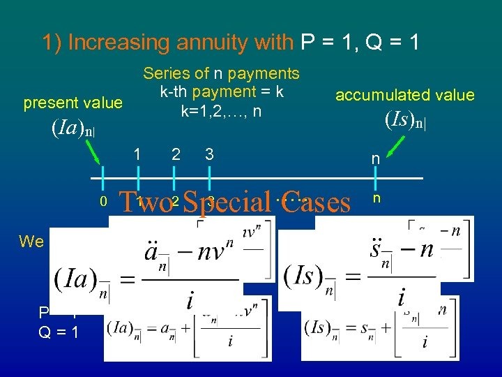 1) Increasing annuity with P = 1, Q = 1 Series of n payments