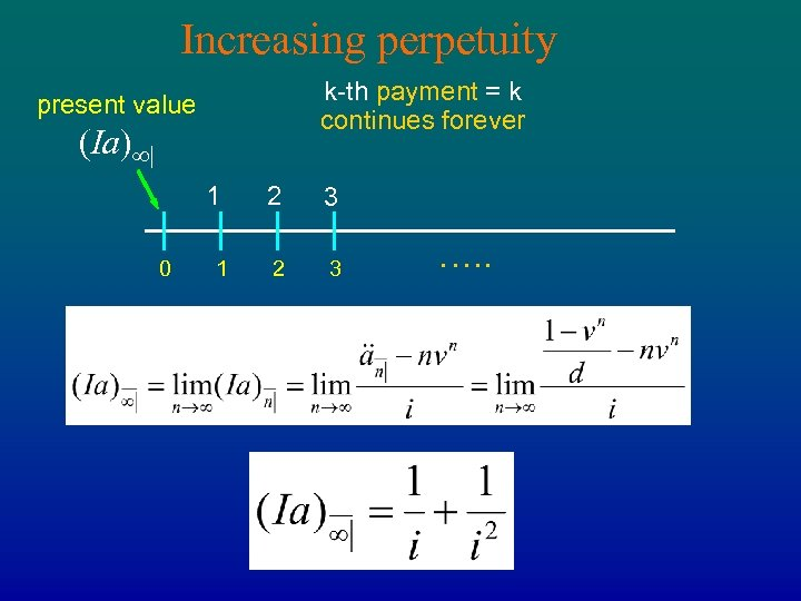 Increasing perpetuity k-th payment = k continues forever present value (Ia)∞| 1 0 1