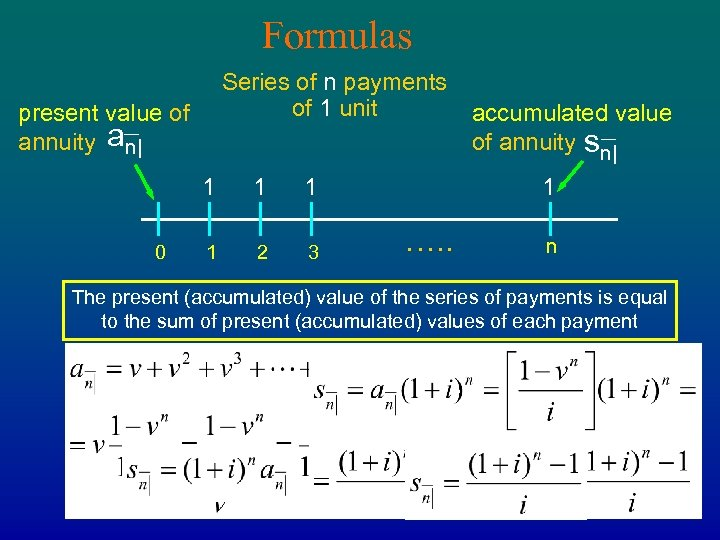 Formulas Series of n payments of 1 unit present value of annuity an| 1