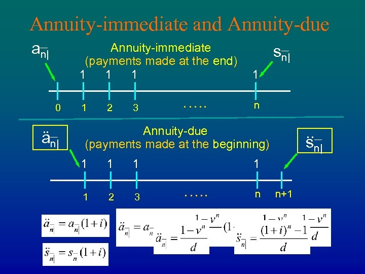 Annuity-immediate and Annuity-due an| Annuity-immediate (payments made at the end) 1 1 1 0