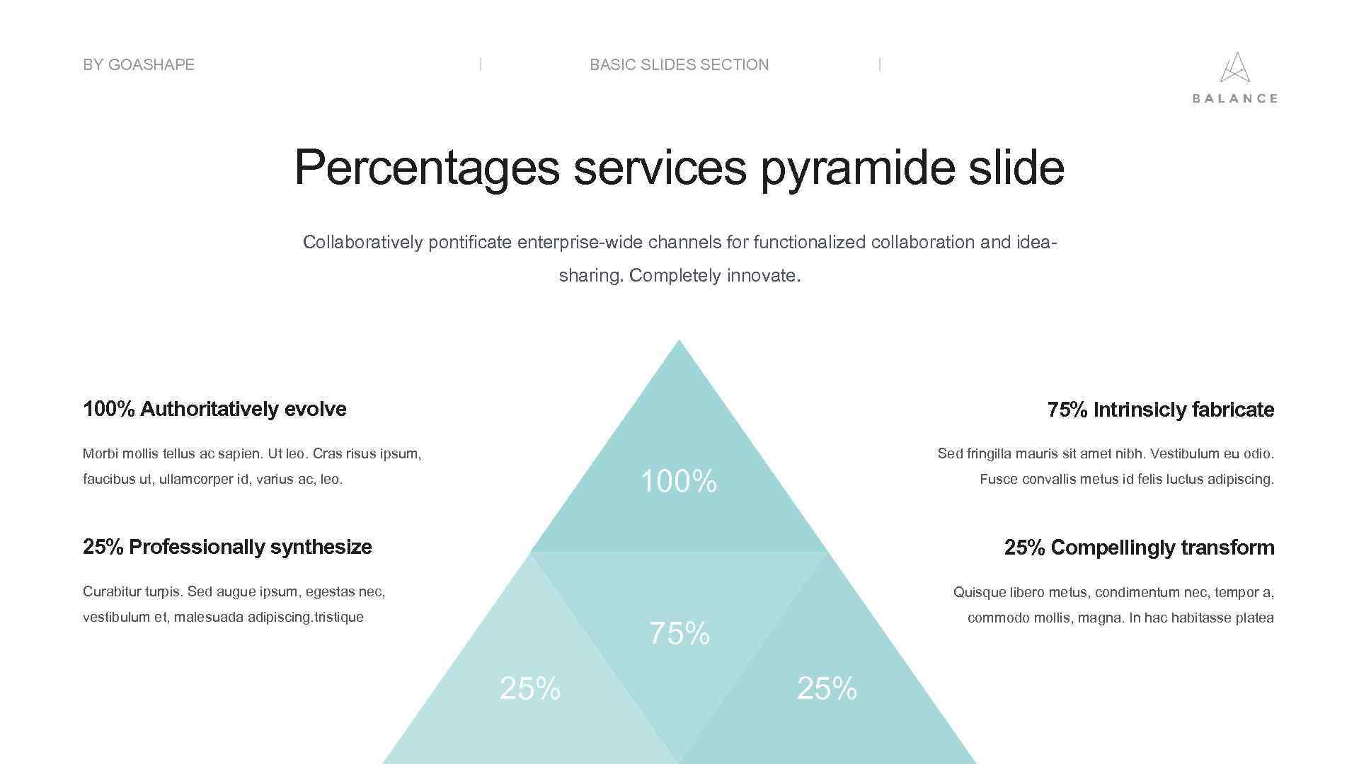 BY GOASHAPE BASIC SLIDES SECTION Percentages services pyramide slide Collaboratively pontificate enterprise-wide channels for