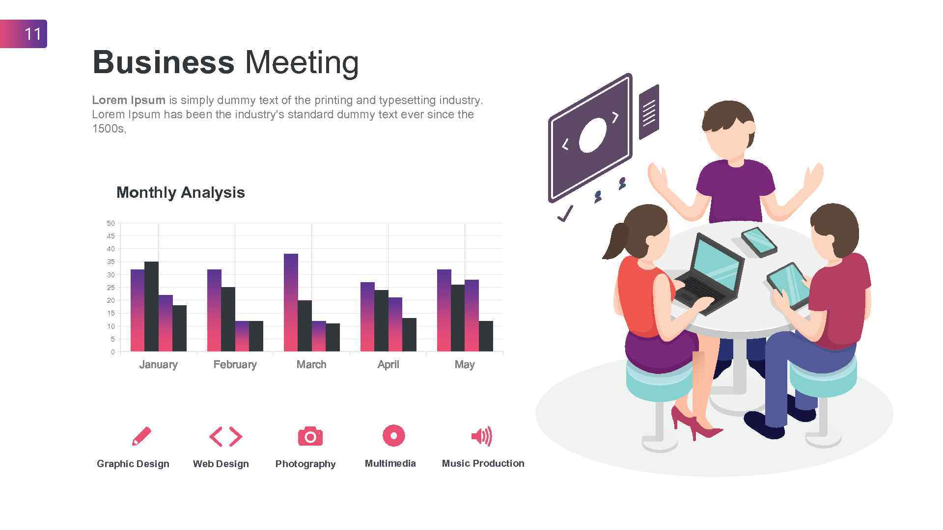 11 Business Meeting Lorem Ipsum is simply dummy text of the printing and typesetting