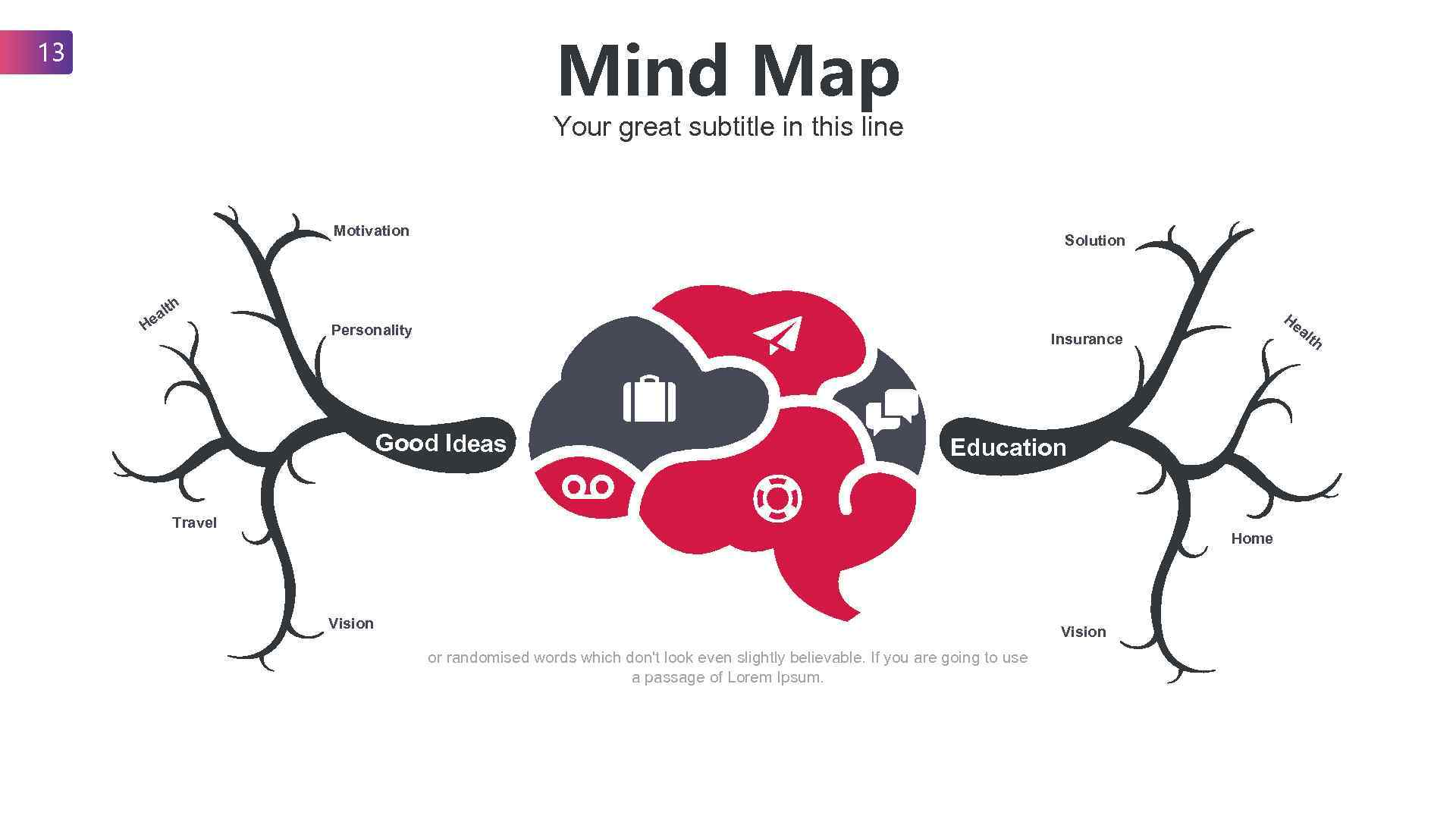 Mind Map 13 Your great subtitle in this line Motivation lth a He Solution