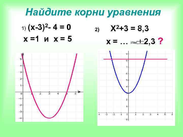 Hайдите корни уравнения (x-3)2 - 4 = 0 x =1 и x = 5