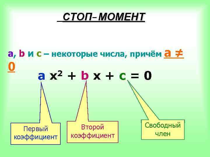 СТОП- МОМЕНТ a, b и c – некоторые числа, причём а 0 ≠ a