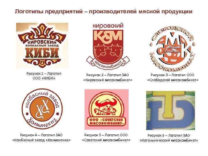Логотипы предприятий – производителей мясной продукции Рисунок 1 – Логотип ООО «КИБИ» Рисунок 4