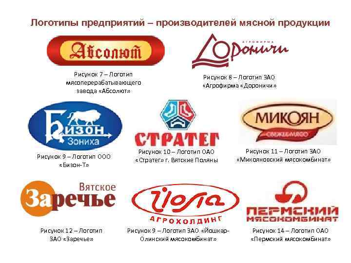 Логотипы предприятий – производителей мясной продукции Рисунок 7 – Логотип мясоперерабатывающего завода «Абсолют» Рисунок