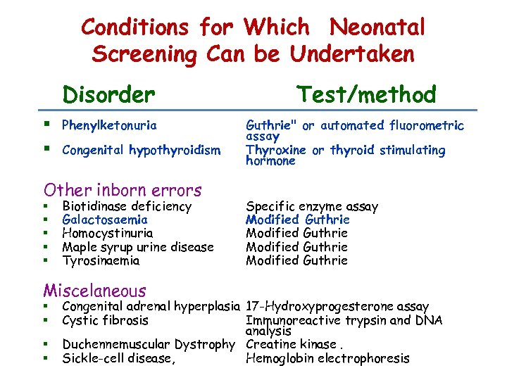 Conditions for Which Neonatal Screening Can be Undertaken Disorder § Phenylketonuria § Congenital hypothyroidism
