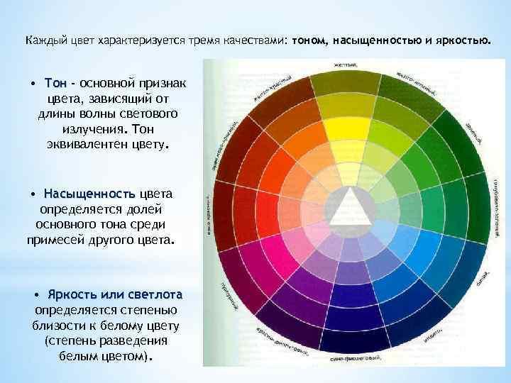 сухих тональность цветов в фотографии инструментов государственной